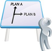 motorhome tip for beginners no. 4 Sign showing plan A ahead and plan B to the right