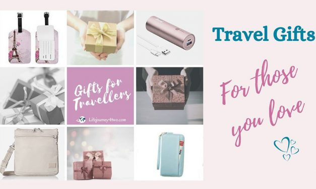Perfect Travel Gifts for 2021